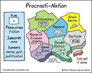 procrastination map