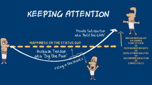 keeping attention through story