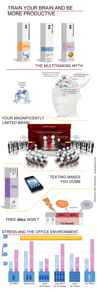 be more productive inforgraphic