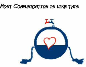 most communication is boring